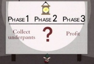 What's phase 2 again??